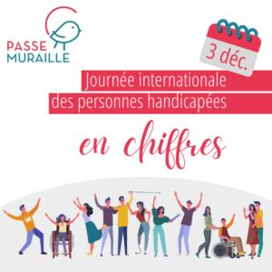 Journée Internationale des personnes handicapées en chiffres